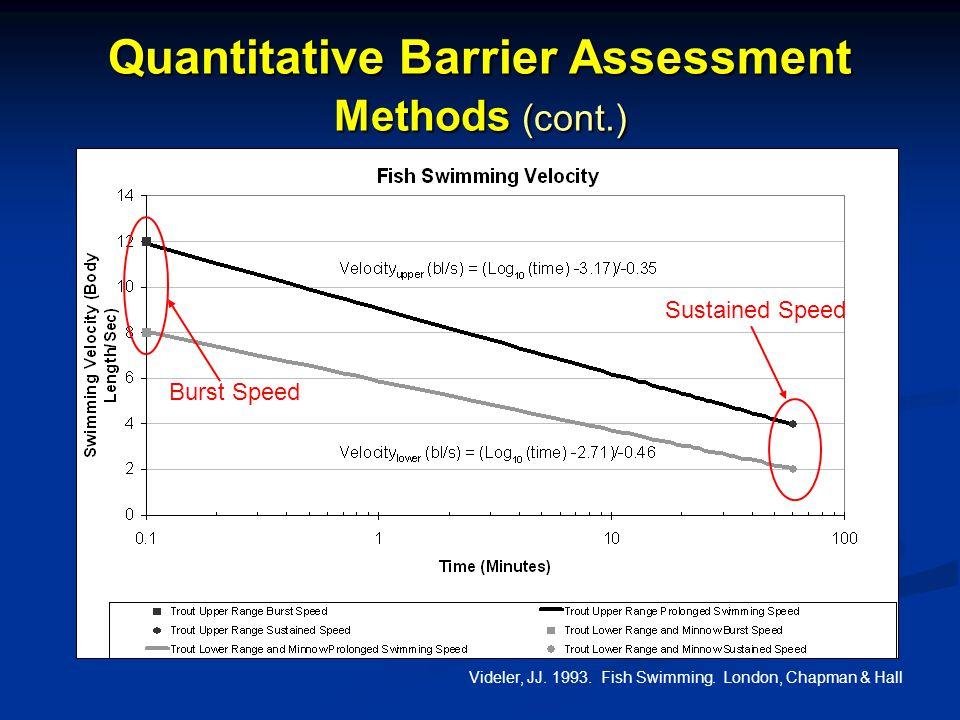 Quantitative Barrier Assessment Methods (cont.) Videler, JJ. 1993. Fish Swimming. London, Chapman & Hall Burst Speed Sustained Speed