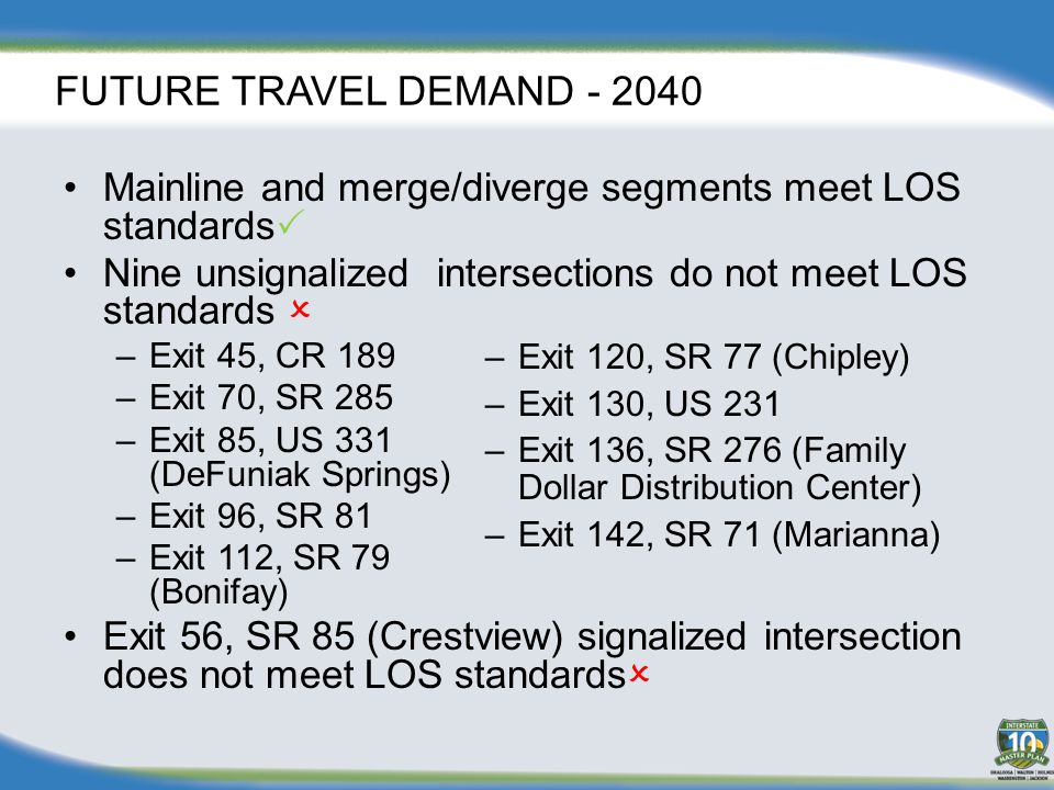 FUTURE TRAVEL DEMAND - 2040 Mainline and merge/diverge segments meet LOS standards  Nine unsignalized intersections do not meet LOS standards  –Exit 45, CR 189 –Exit 70, SR 285 –Exit 85, US 331 (DeFuniak Springs) –Exit 96, SR 81 –Exit 112, SR 79 (Bonifay) Exit 56, SR 85 (Crestview) signalized intersection does not meet LOS standards  –Exit 120, SR 77 (Chipley) –Exit 130, US 231 –Exit 136, SR 276 (Family Dollar Distribution Center) –Exit 142, SR 71 (Marianna)
