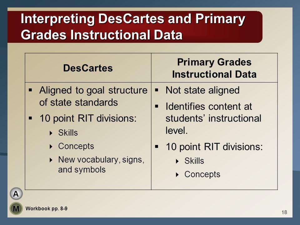 Interpreting DesCartes and Primary Grades Instructional Data 18 Workbook pp. 8-9 A M DesCartes Primary Grades Instructional Data  Aligned to goal str