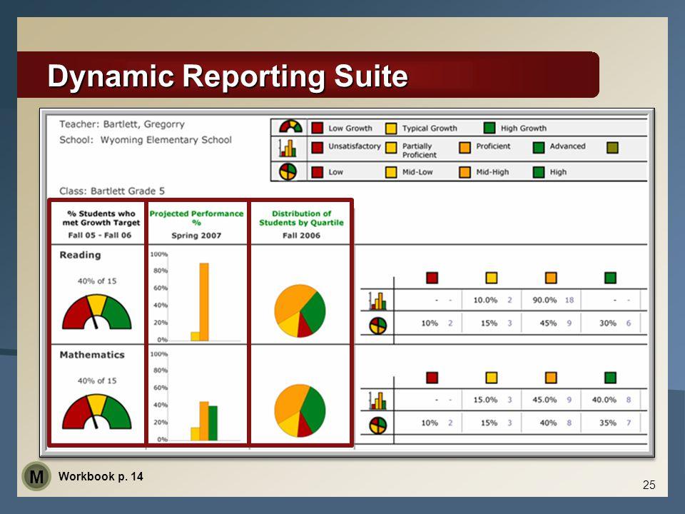 Dynamic Reporting Suite 25 Workbook p. 14 M