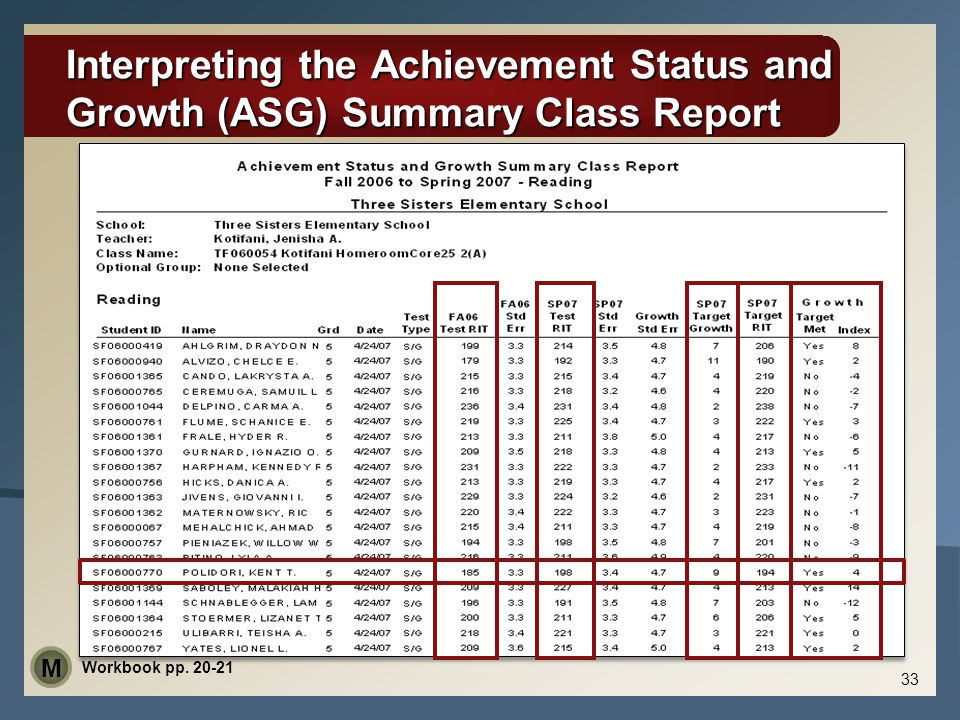 33 Interpreting the Achievement Status and Growth (ASG) Summary Class Report Workbook pp. 20-21 M