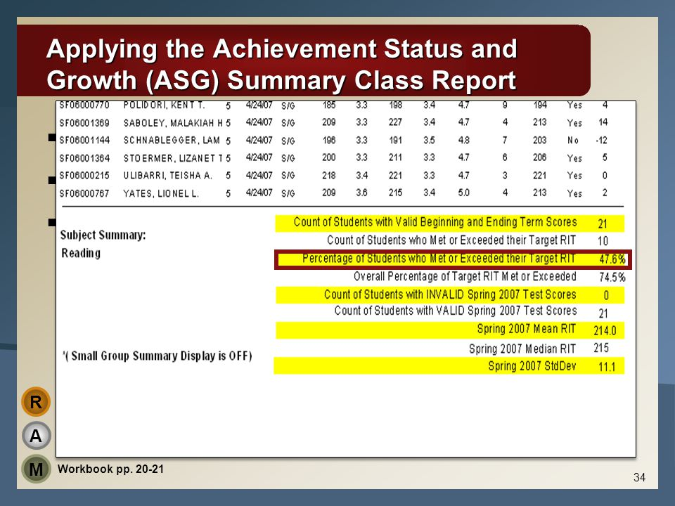 Applying the Achievement Status and Growth (ASG) Summary Class Report  Growth Index  Percent of Students Meeting Target  Percent of Target Met 34 W