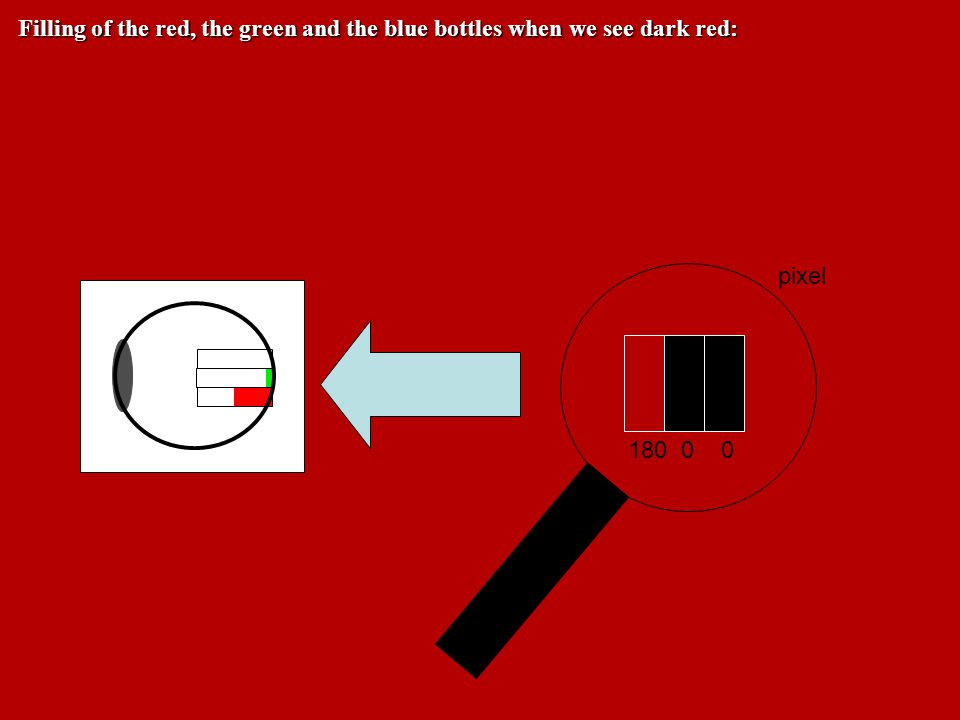 Filling of the red, the green and the blue bottles when we see dark red: pixel 180 0 0