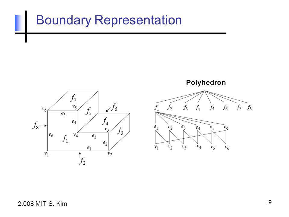 19 Boundary Representation 2.008 MIT-S. Kim Polyhedron