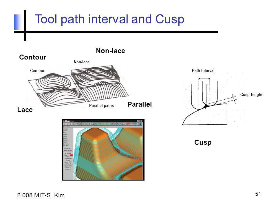 51 Tool path interval and Cusp Contour Non-lace Lace Parallel Cusp 2.008 MIT-S. Kim Contour Non-lace Parallel paths Path interval Cusp height