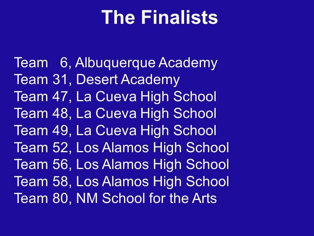 Most Professional Presentation Winner: Team 58 Los Alamos High School Computer Simulation of Saturn's Ring Structure Cole Kendrick Sponsor/Mentor: Brian Kendrick