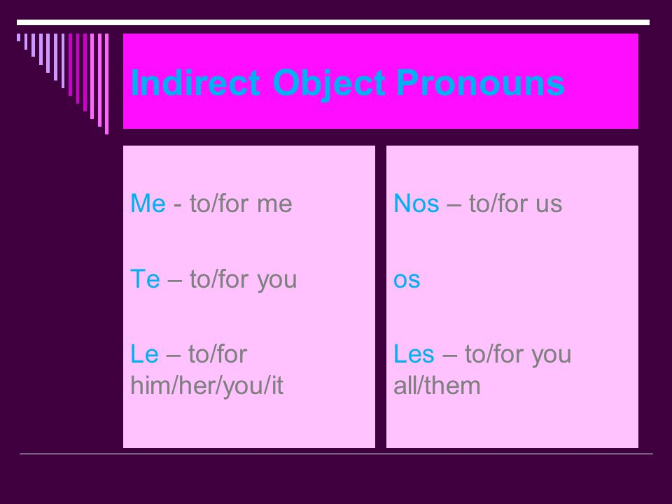 Indirect Object Pronouns Me - to/for me Te – to/for you Le – to/for him/her/you/it Nos – to/for us os Les – to/for you all/them