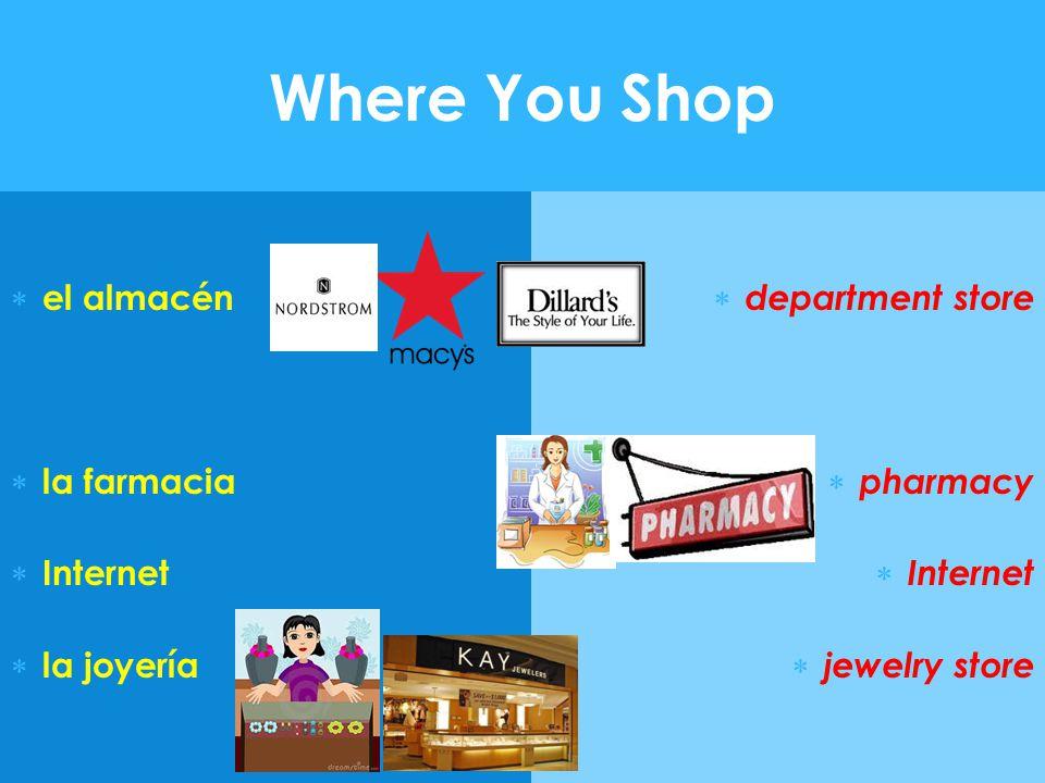 Where You Shop  el almacén  la farmacia  Internet  la joyería  department store  pharmacy  Internet  jewelry store