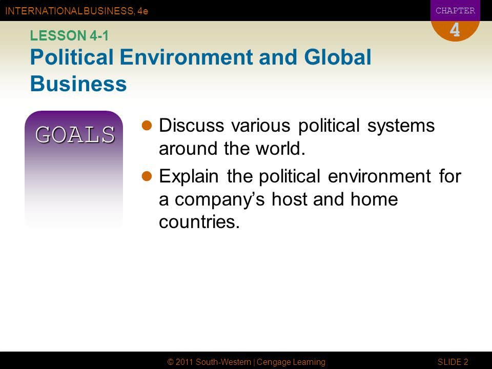 INTERNATIONAL BUSINESS, 4e CHAPTER © 2011 South-Western | Cengage Learning SLIDE 2 4 LESSON 4-1 Political Environment and Global Business GOALS Discuss various political systems around the world.