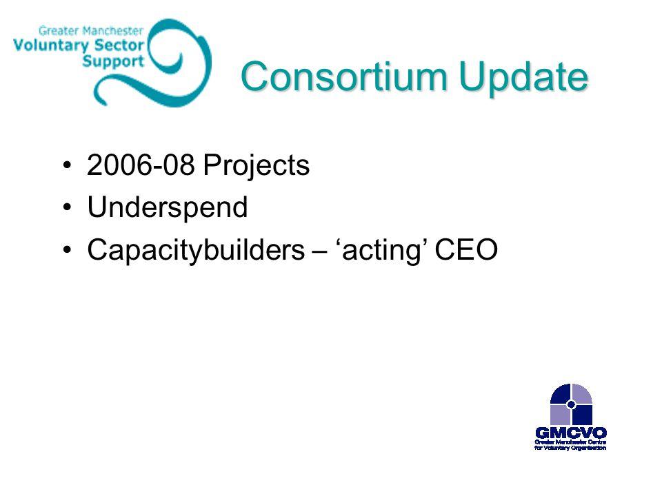 Consortium Update 2006-08 Projects Underspend Capacitybuilders – 'acting' CEO