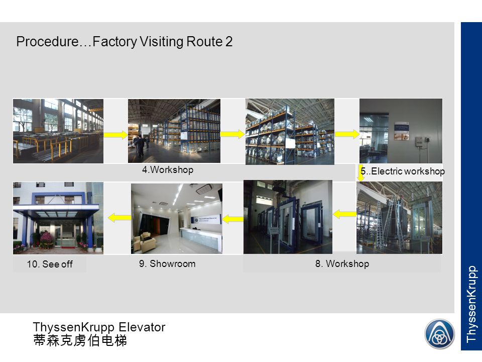 ThyssenKrupp Elevator 蒂森克虏伯电梯 ThyssenKrupp Reference Information Customer Reception Form 1 Corporate Hotel in ZS 2 Vehicle Management 3 Jobsite Visit 4 Notes: 1.ZS factory will only make the advancement payment on vehicle rent fee and entertainment.
