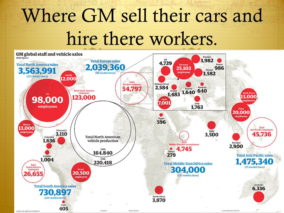 Where GM sell their cars and hire there workers.