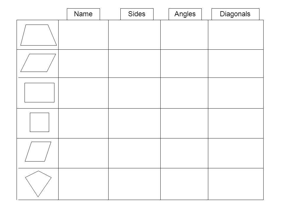 Worksheet Quadrilaterals Worksheet names properties of quadrilaterals trapezium parallelogram worksheet 1 rectangle square rhombus kite