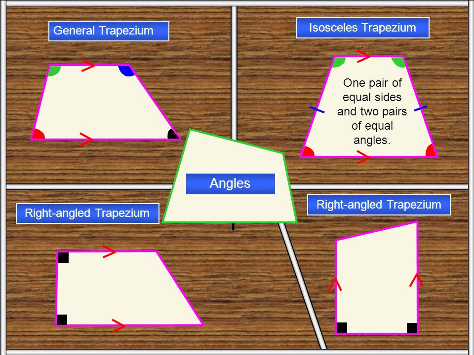 Rot Symm Trapezium Parallelogram Rectangle Square Rhombus Kite Rotational Symmetry Order 2 Order 4 Order 2