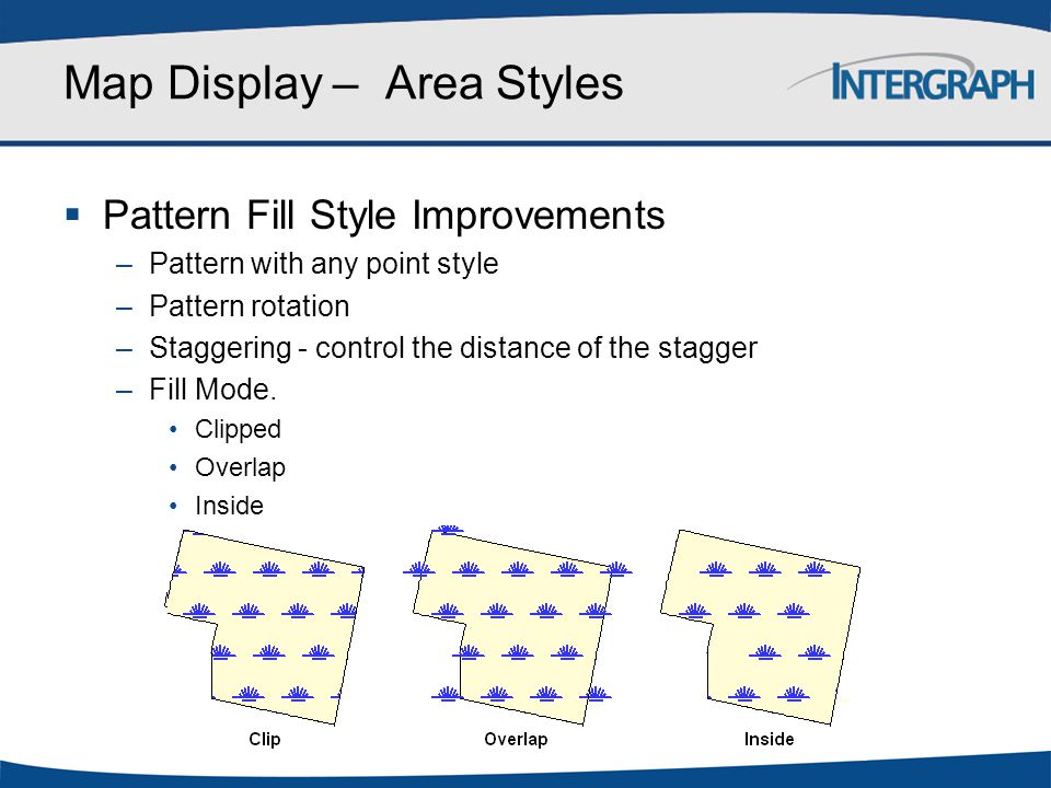 Map Display – Area Styles  Pattern Fill Style Improvements –Pattern with any point style –Pattern rotation –Staggering - control the distance of the