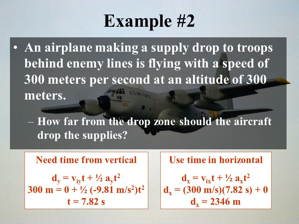 Example #2 An airplane making a supply drop to troops behind enemy lines is flying with a speed of 300 meters per second at an altitude of 300 meters.