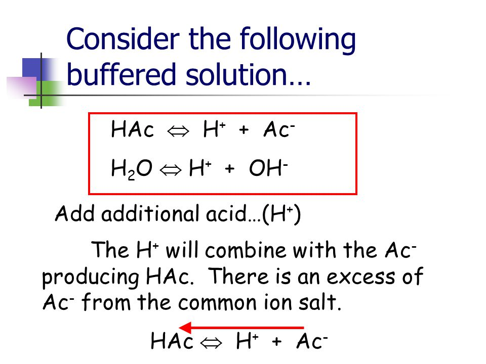 Buffered Solutions A solution of a weak acid and a common ion is called a buffered solution.