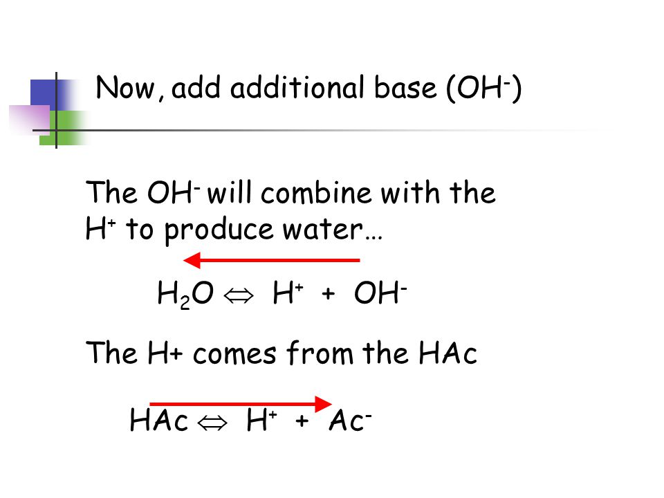 Consider the following buffered solution… HAc  H + + Ac - H 2 O  H + + OH - Add additional acid…(H + ) The H + will combine with the Ac - producing HAc.