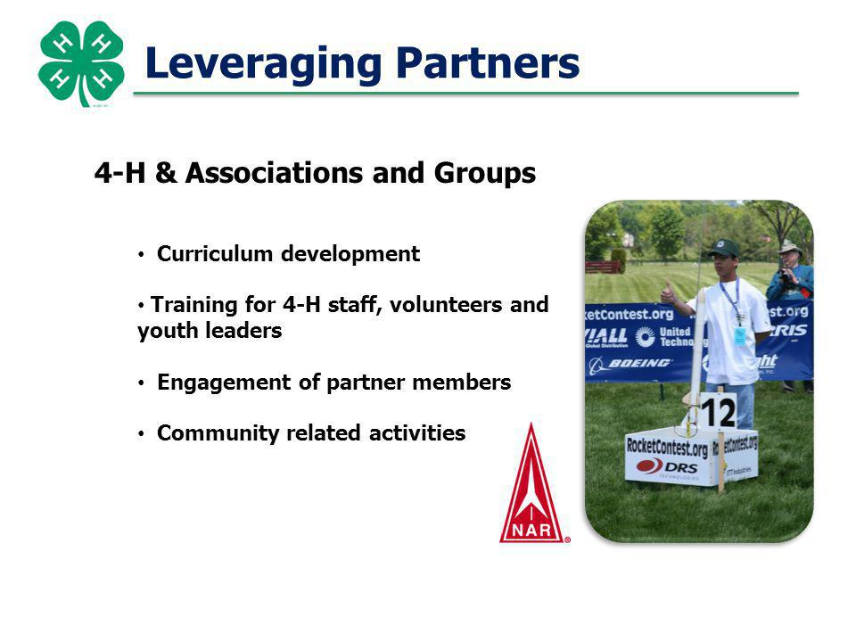 Leveraging Partners 4-H & Associations and Groups Curriculum development Training for 4-H staff, volunteers and youth leaders Engagement of partner members Community related activities