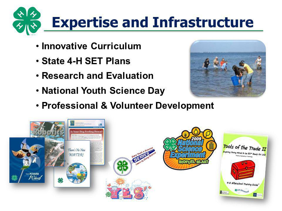 Expertise and Infrastructure Innovative Curriculum State 4-H SET Plans Research and Evaluation National Youth Science Day Professional & Volunteer Development