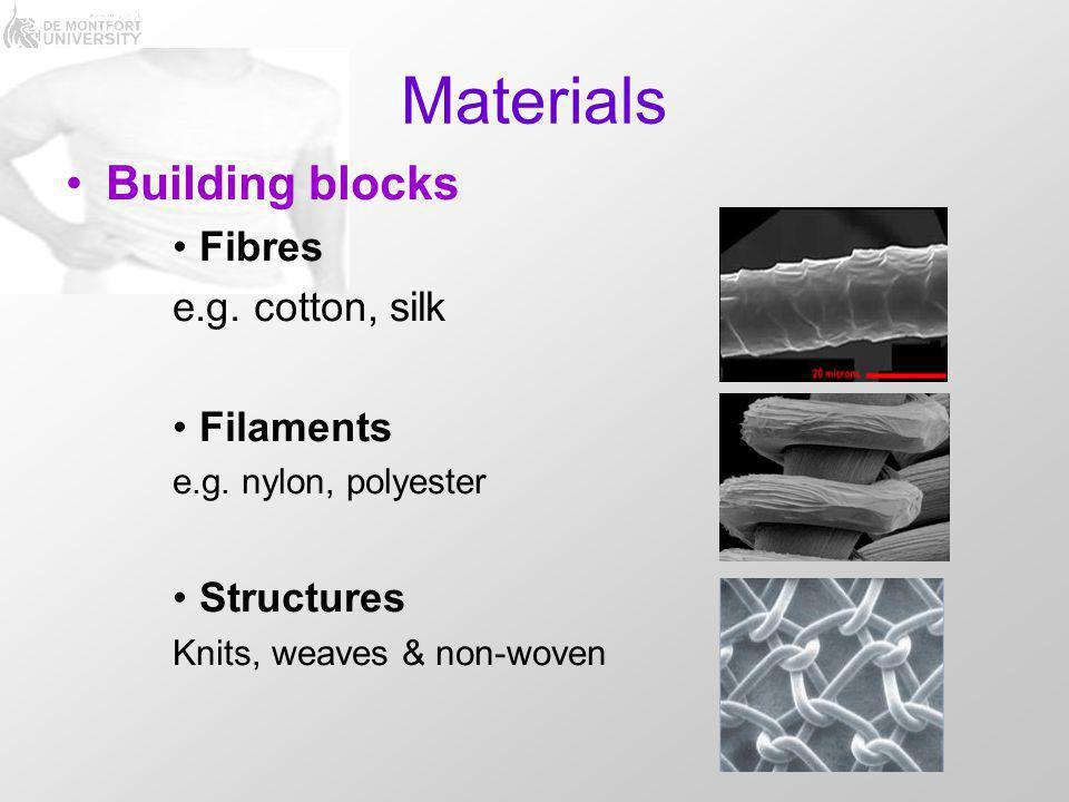 Materials Building blocks Fibres e.g. cotton, silk Filaments e.g.