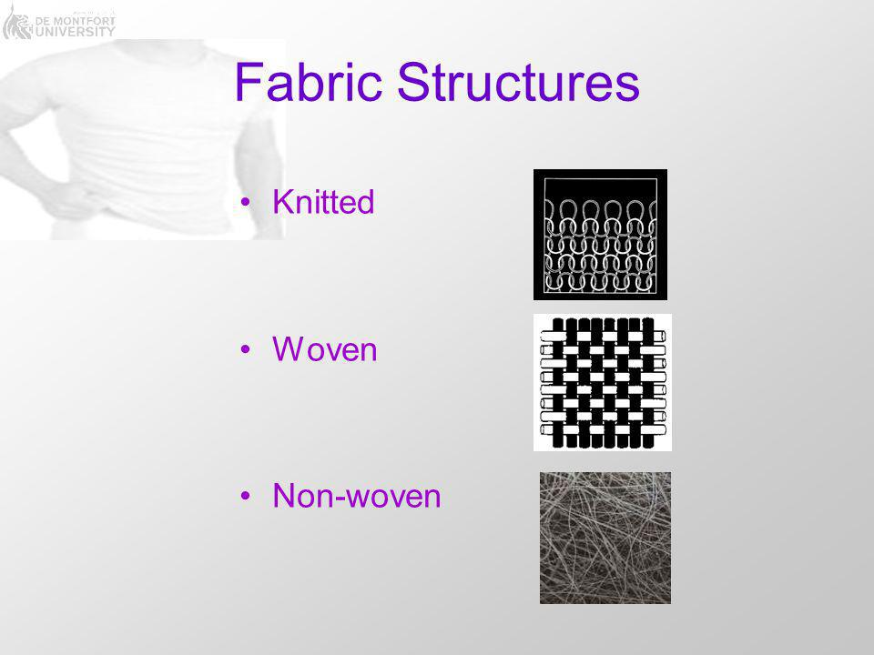 Fabric Structures Knitted Woven Non-woven
