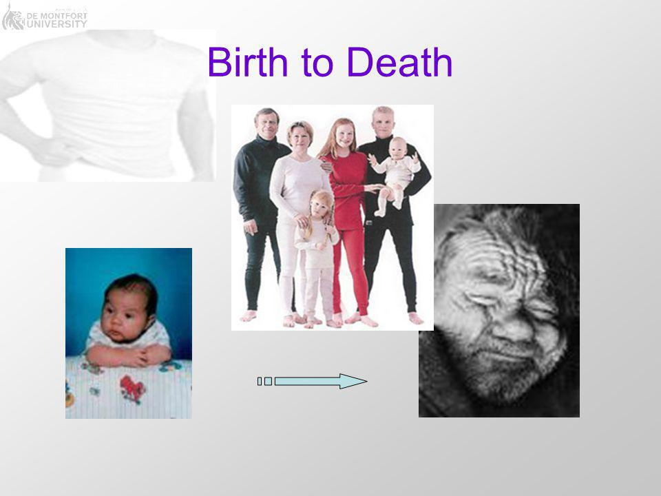 Birth to Death