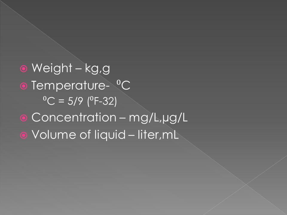  Weight – kg,g  Temperature- ⁰ C ⁰ C = 5/9 ( ⁰ F-32)  Concentration – mg/L,µg/L  Volume of liquid – liter,mL