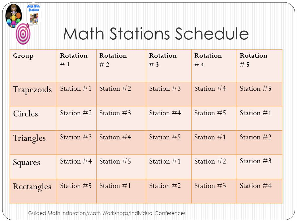 Math Stations Schedule GroupRotation # 1 Rotation # 2 Rotation # 3 Rotation # 4 Rotation # 5 Trapezoids Station #1Station #2Station #3Station #4Station #5 Circles Station #2Station #3Station #4Station #5Station #1 Triangles Station #3Station #4Station #5Station #1Station #2 Squares Station #4Station #5Station #1Station #2Station #3 Rectangles Station #5Station #1Station #2Station #3Station #4 Guided Math Instruction/Math Workshops/Individual Conferences