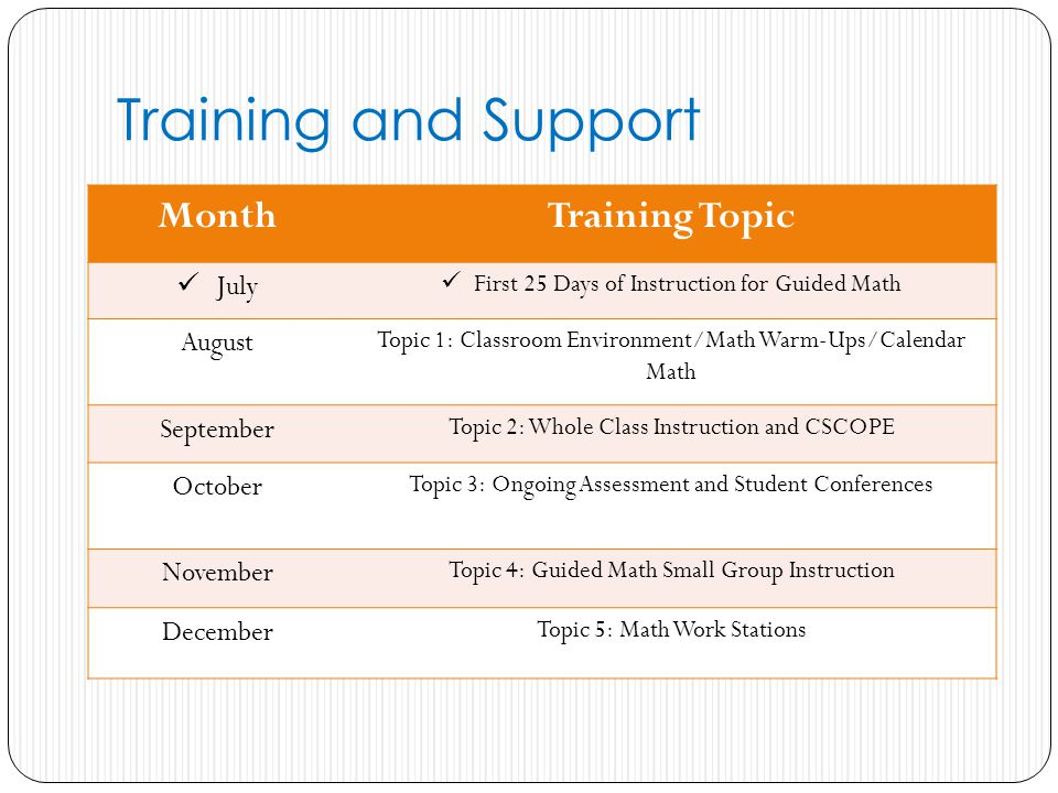 Training and Support MonthTraining Topic July First 25 Days of Instruction for Guided Math August Topic 1: Classroom Environment/Math Warm-Ups/Calendar Math September Topic 2: Whole Class Instruction and CSCOPE October Topic 3: Ongoing Assessment and Student Conferences November Topic 4: Guided Math Small Group Instruction December Topic 5: Math Work Stations