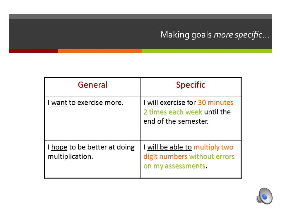 Making goals more specific… GeneralSpecific I want to exercise more.