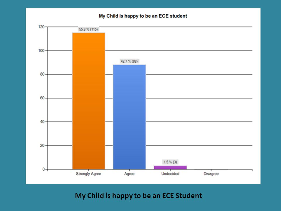 My Child is happy to be an ECE Student