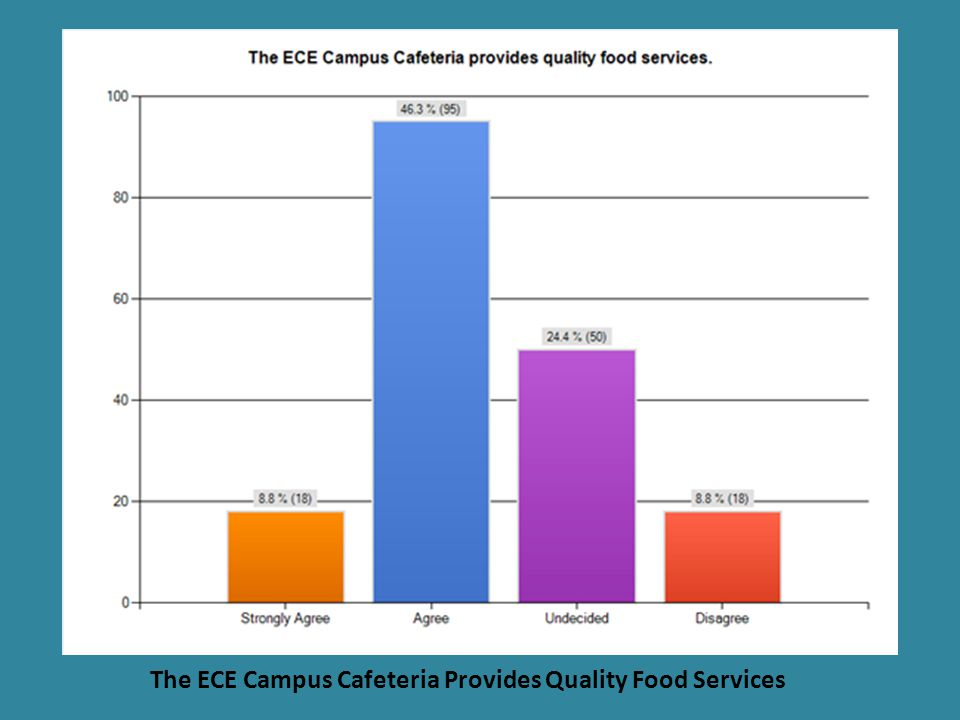 The ECE Campus welcomes sufficient opportunities for parent involvement