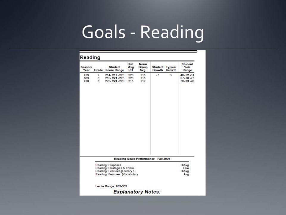Goals - Reading