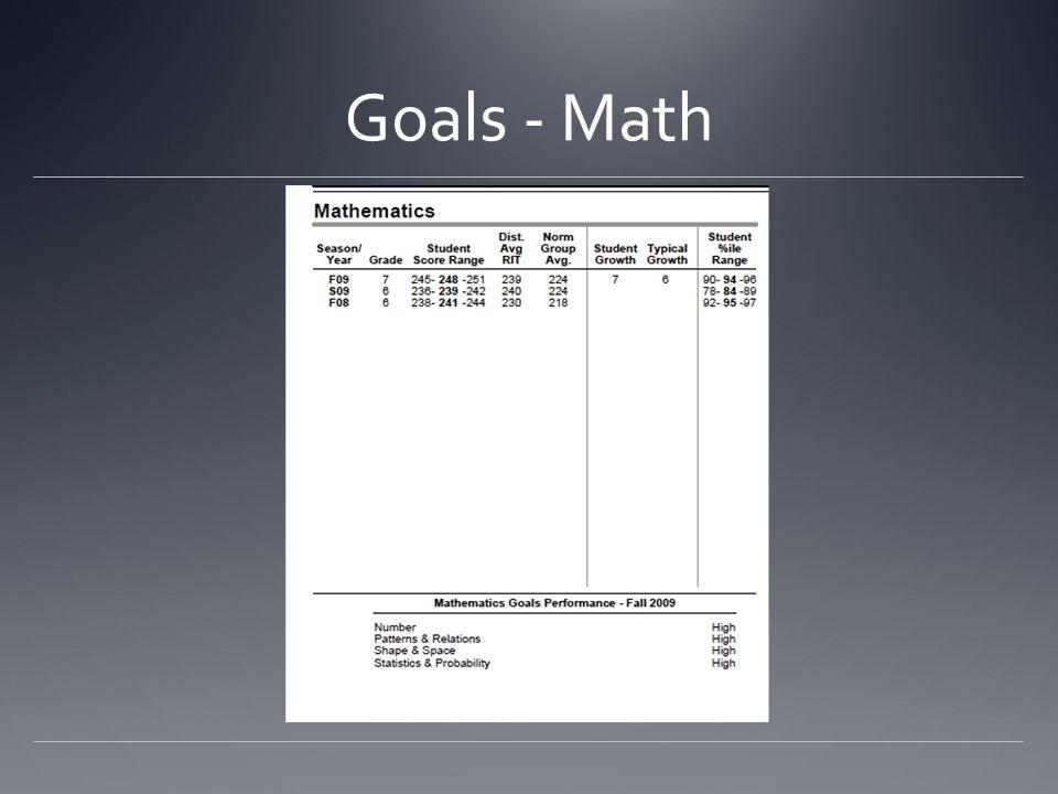 Goals - Math
