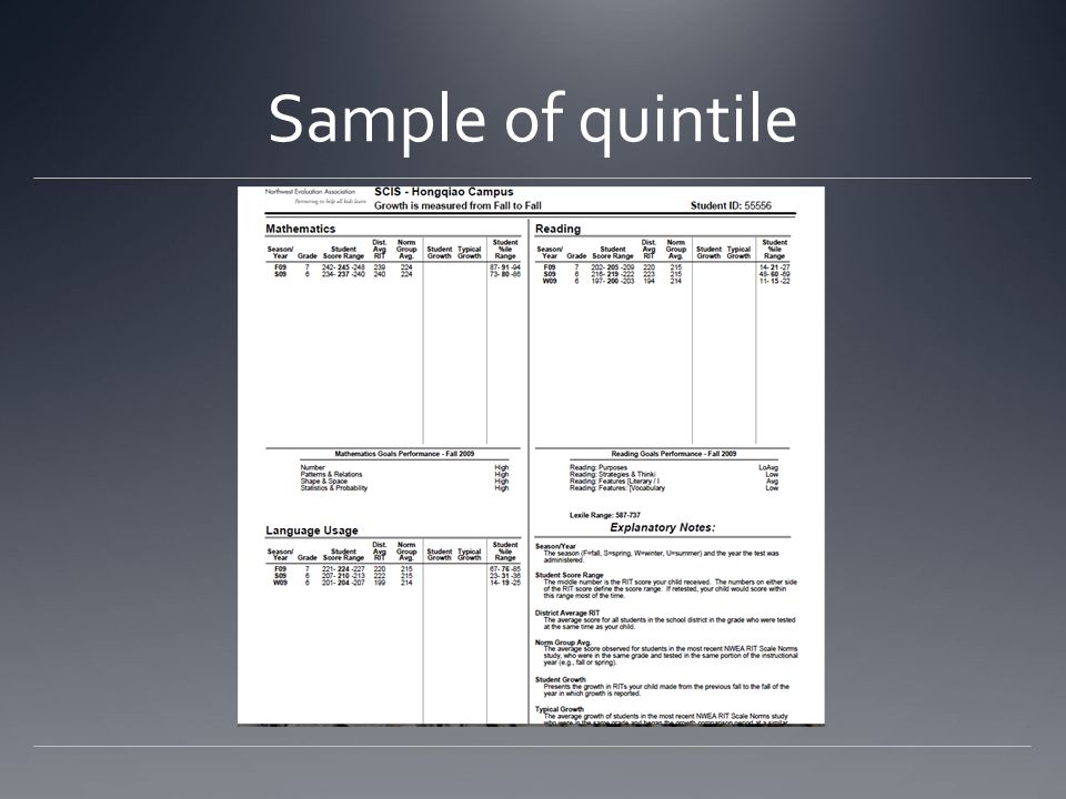 Sample of quintile