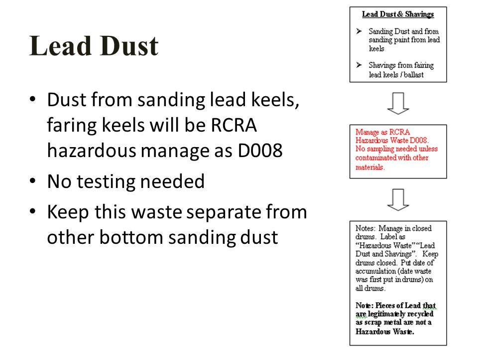 Lead Dust Dust from sanding lead keels, faring keels will be RCRA hazardous manage as D008 No testing needed Keep this waste separate from other bottom sanding dust