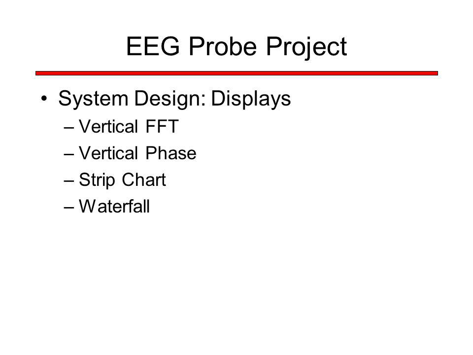 EEG Probe Project System Design: Displays –Vertical FFT –Vertical Phase –Strip Chart –Waterfall