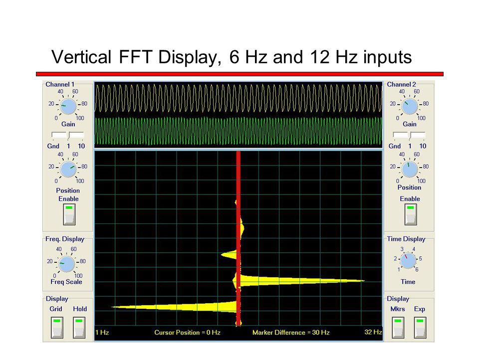 Vertical FFT Display, 6 Hz and 12 Hz inputs