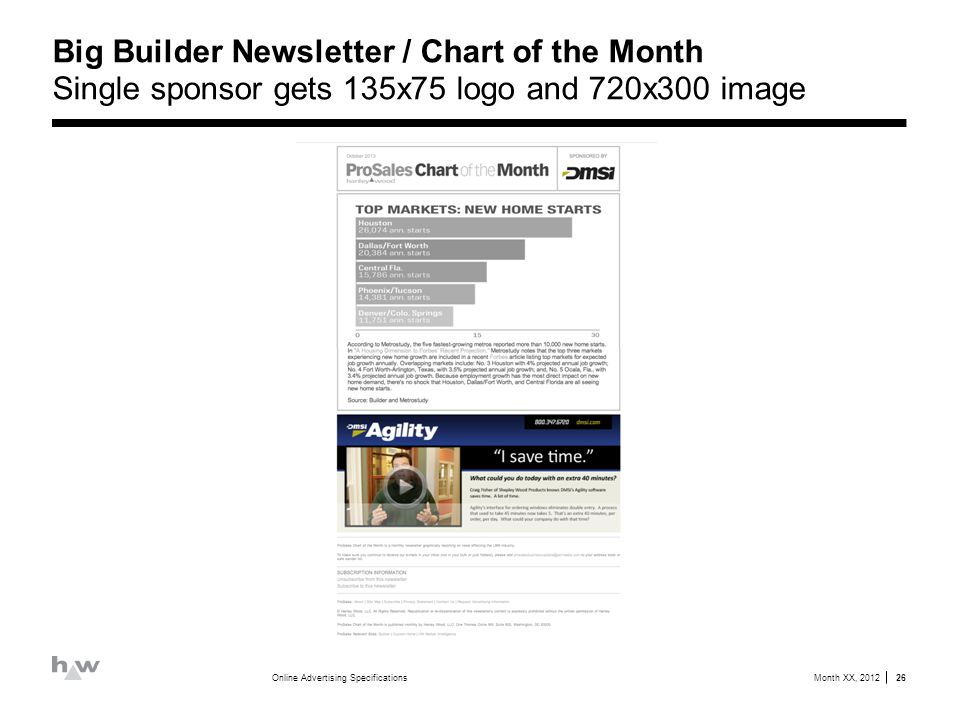Big Builder Newsletter / Chart of the Month Single sponsor gets 135x75 logo and 720x300 image Month XX, 2012Online Advertising Specifications 26