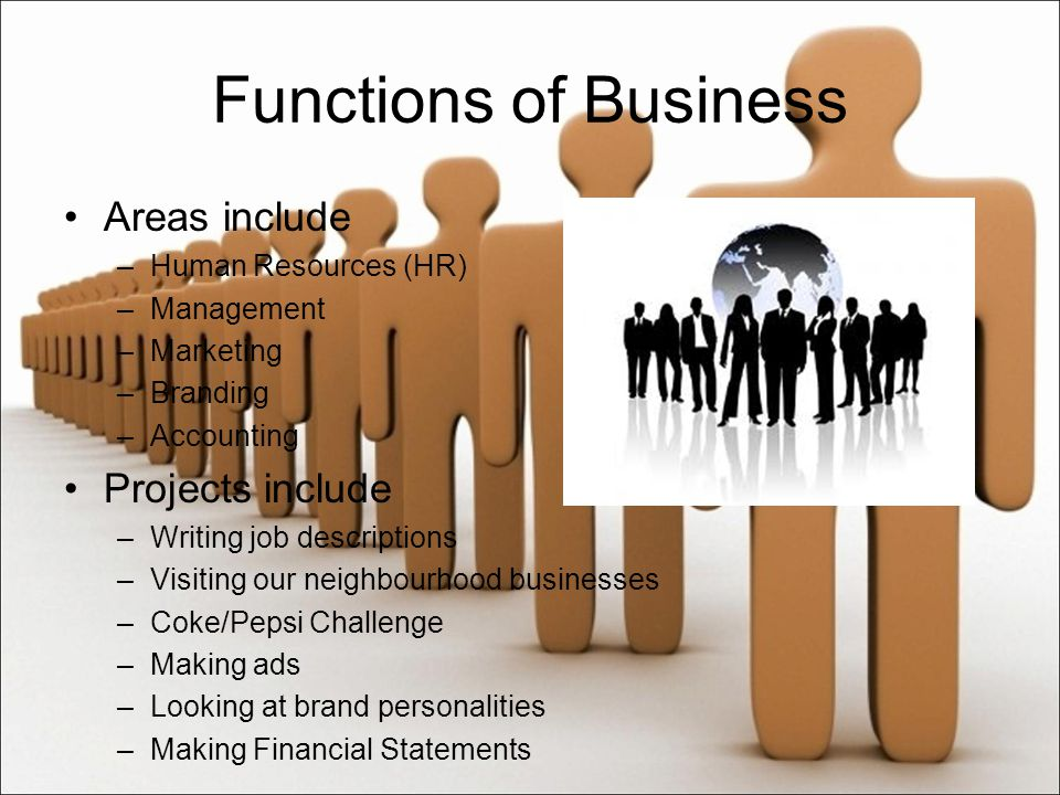 Functions of Business Areas include –Human Resources (HR) –Management –Marketing –Branding –Accounting Projects include –Writing job descriptions –Visiting our neighbourhood businesses –Coke/Pepsi Challenge –Making ads –Looking at brand personalities –Making Financial Statements