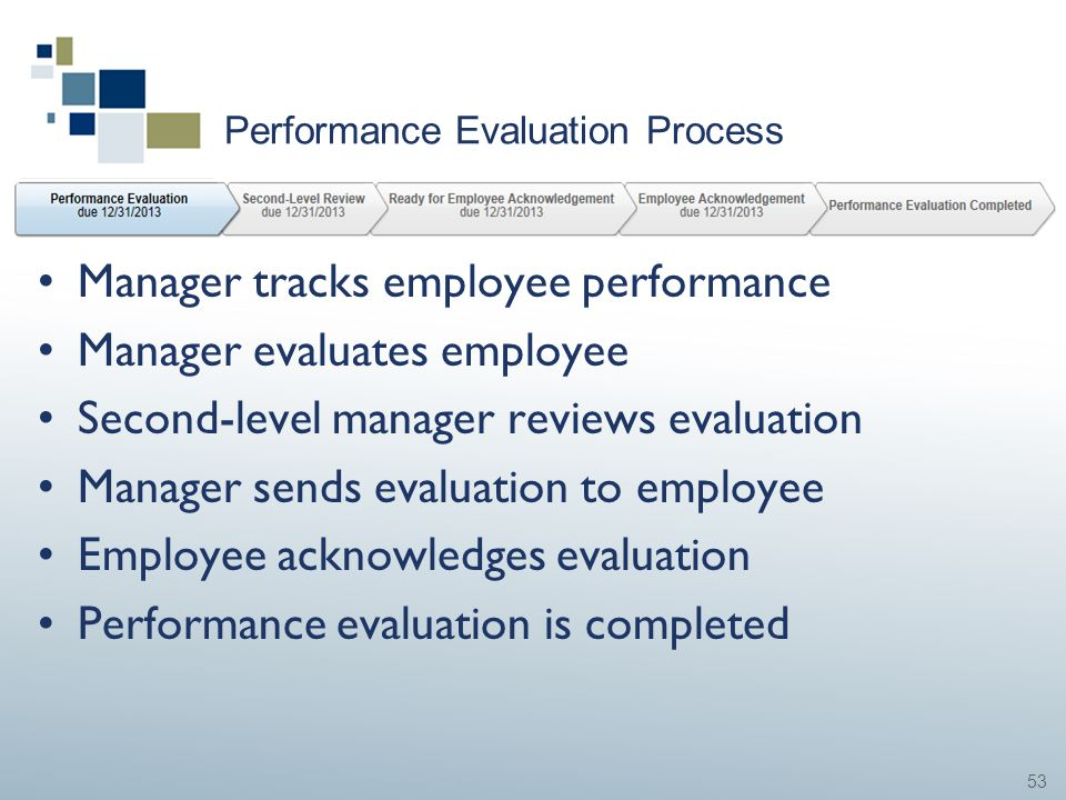 53 Performance Evaluation Process Manager tracks employee performance Manager evaluates employee Second-level manager reviews evaluation Manager sends