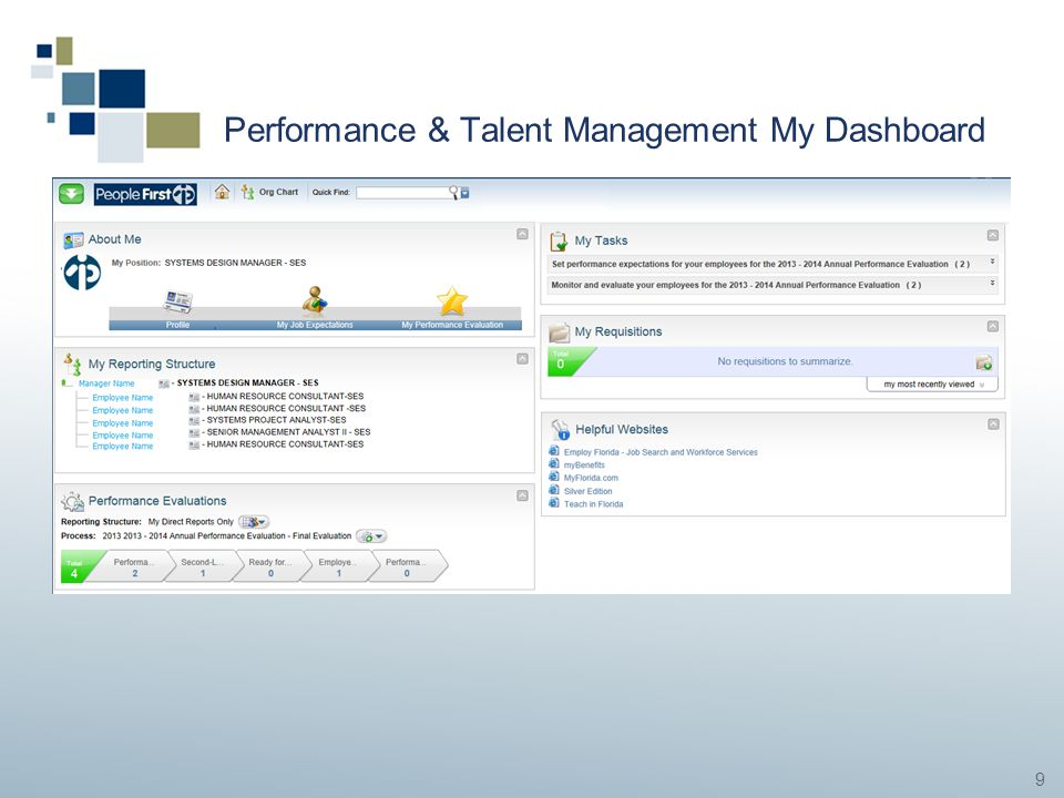 9 Performance & Talent Management My Dashboard