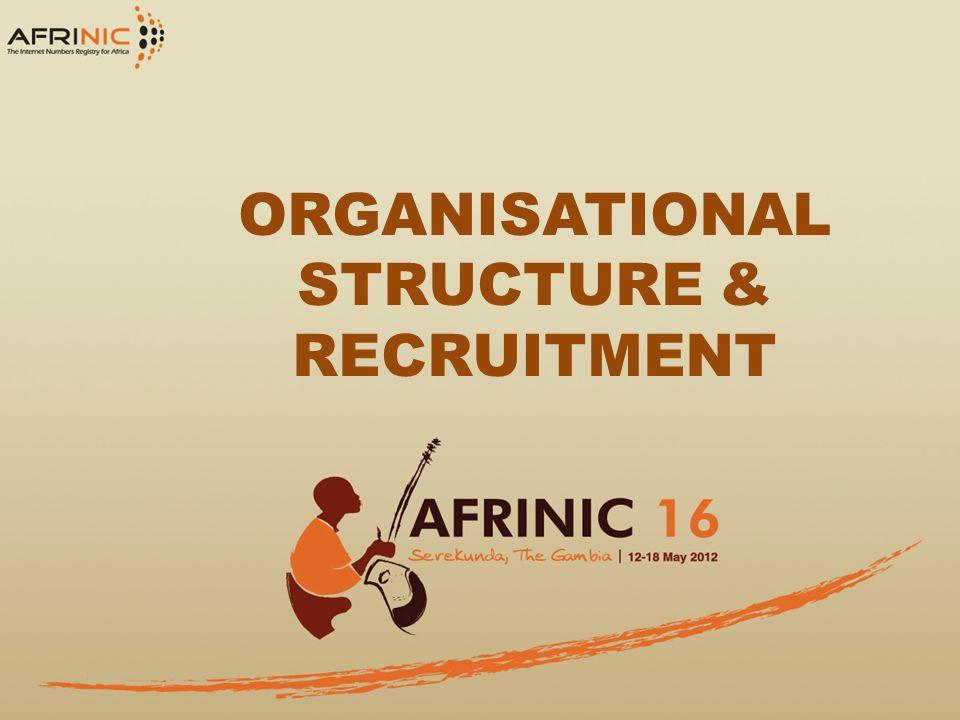MOTIVATION 04/05/12 Organisational Structure & Recruitment
