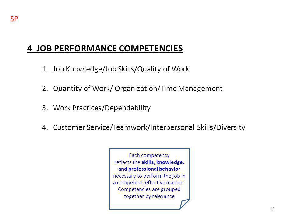 13 4 JOB PERFORMANCE COMPETENCIES 1.Job Knowledge/Job Skills/Quality of Work 2.Quantity of Work/ Organization/Time Management 3.Work Practices/Dependa
