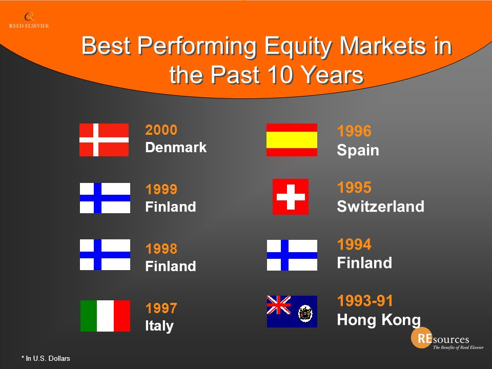 * In U.S. Dollars 2000 Denmark 1999 Finland 1998 Finland 1997 Italy 1996 Spain 1995 Switzerland 1994 Finland 1993-91 Hong Kong Best Performing Equity