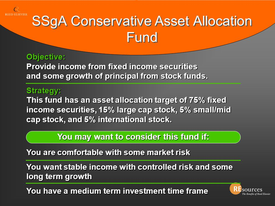 Objective: Provide income from fixed income securities and some growth of principal from stock funds. Strategy: This fund has an asset allocation targ