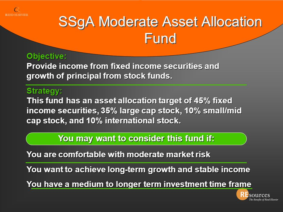 Objective: Provide income from fixed income securities and growth of principal from stock funds. Strategy: This fund has an asset allocation target of