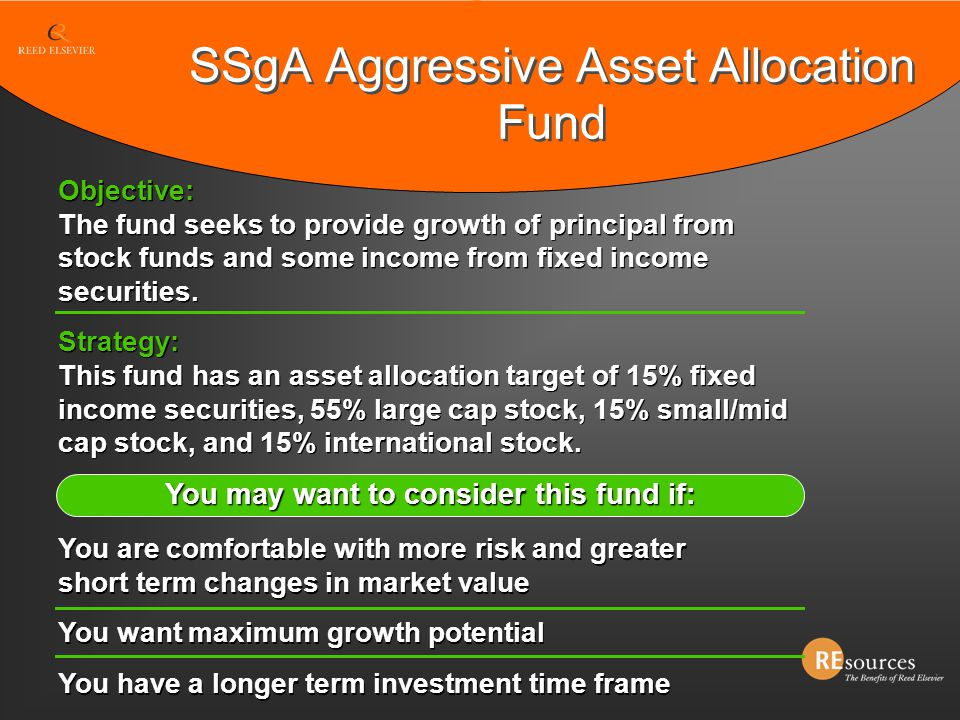 Objective: The fund seeks to provide growth of principal from stock funds and some income from fixed income securities. Strategy: This fund has an ass