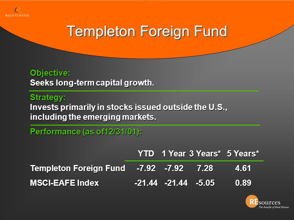 YTD1 Year3 Years*5 Years* Templeton Foreign Fund-7.92-7.927.284.61 MSCI-EAFE Index-21.44 -21.44 -5.050.89 YTD1 Year3 Years*5 Years* Templeton Foreign